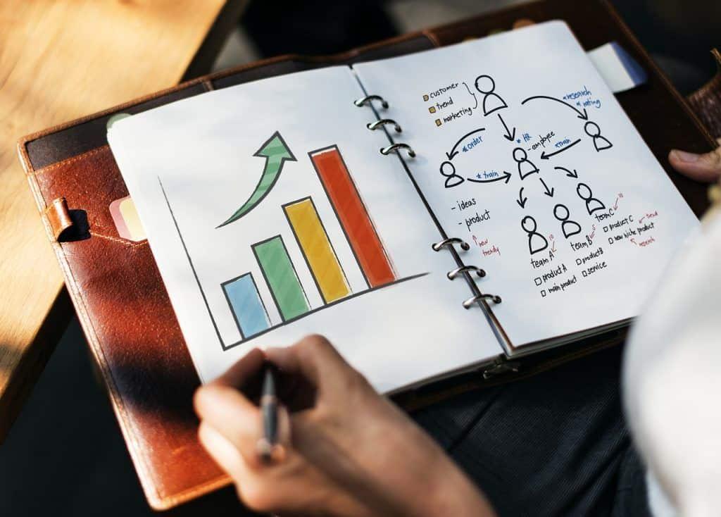 Notizbuch Marketing Bild, Balkendiagramm, das sich positiv entwickelt
