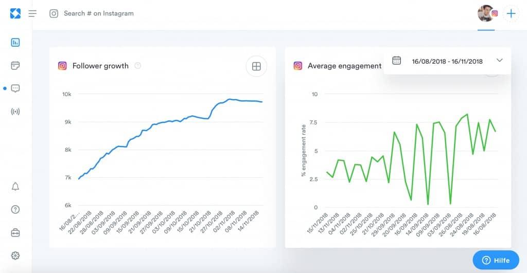 Beispiel für Iconosquare App zur Analyse von Instagram Profilen