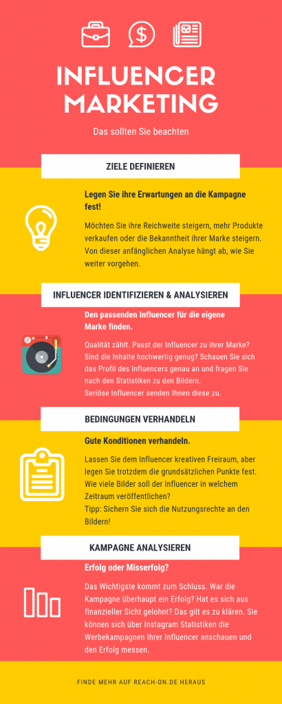 Influencer Marketing Infografik