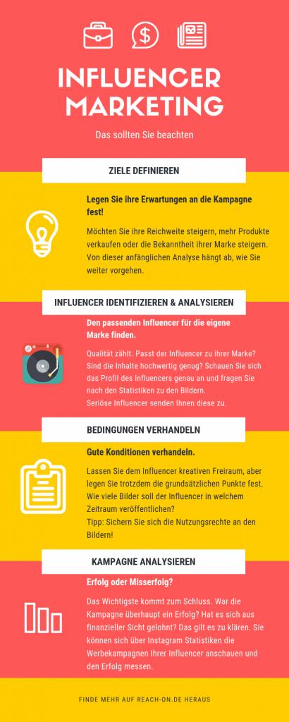 Influencer Marketing Infografik