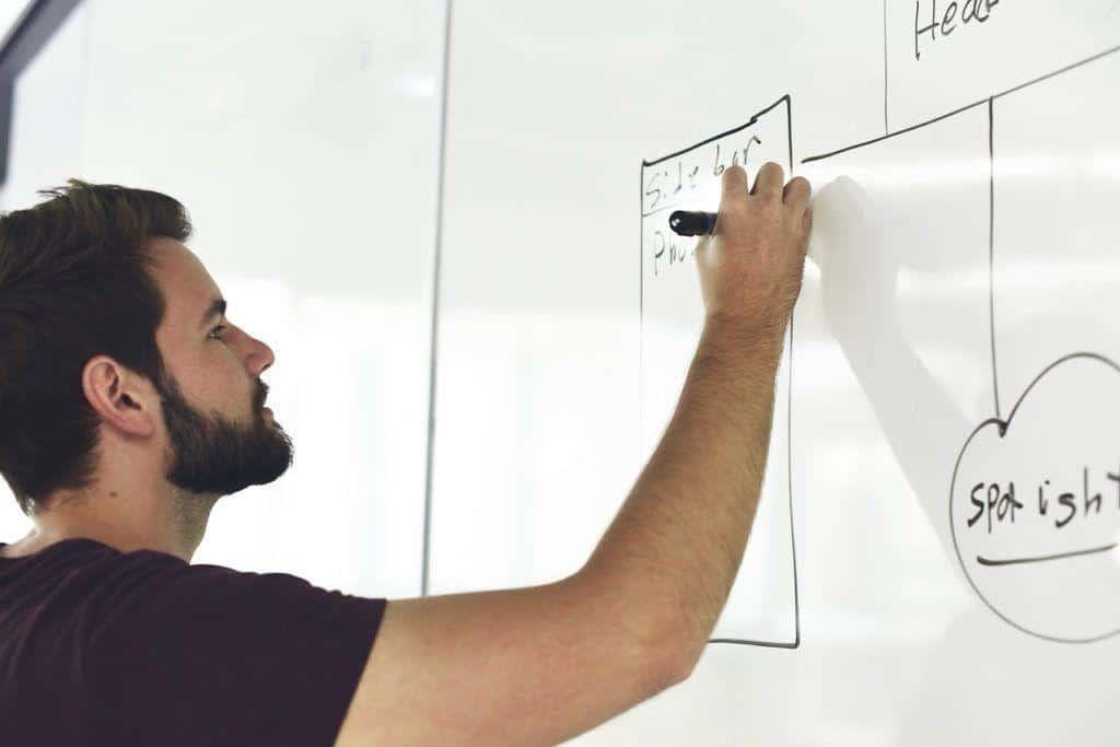 Geschäftliche Ziele für das Facebook Marketing definieren