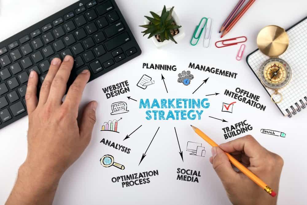 Marketing Strategie einer Geschäftsfrau